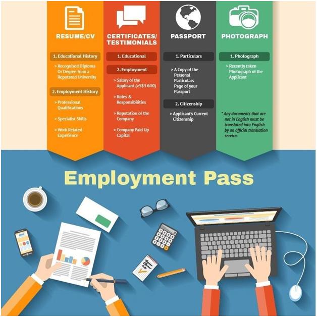 Employment Pass (EP)